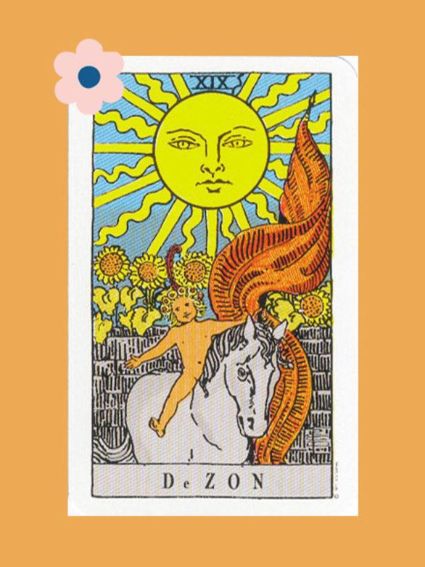 Kaart 19: Zon