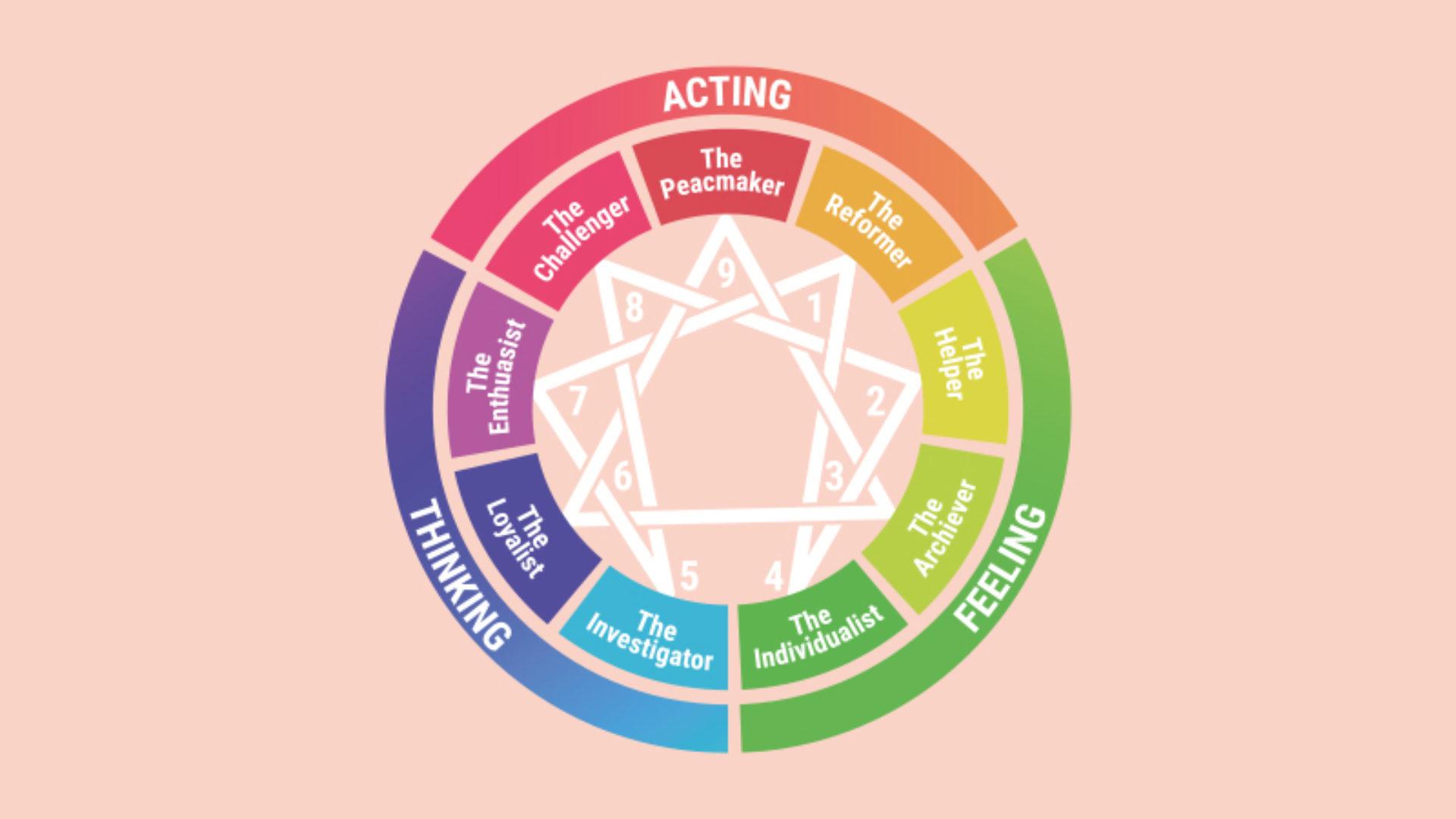 Het enneagram: een eeuwenoude leer voor meer zelfkennis